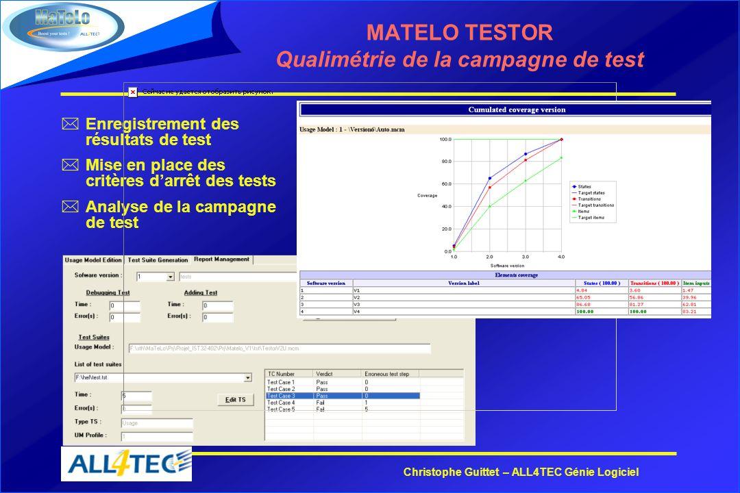Christophe Guittet – ALL4TEC Génie Logiciel MATELO TESTOR Qualimétrie de la campagne de test *Enregistrement des résultats de test *Mise en place des