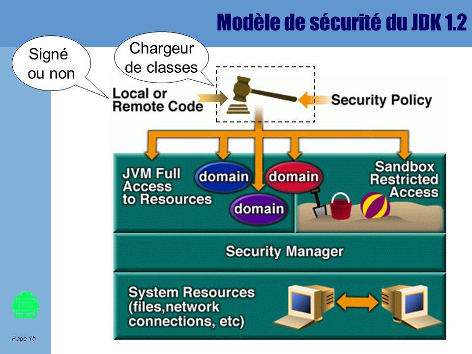 Page 15 Modèle de sécurité du JDK 1.2 Signé ou non Chargeur de classes