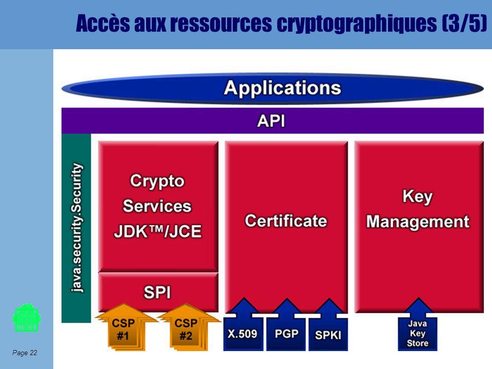Page 22 Accès aux ressources cryptographiques (3/5)