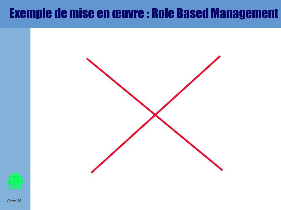 Page 29 Exemple de mise en œuvre : Role Based Management