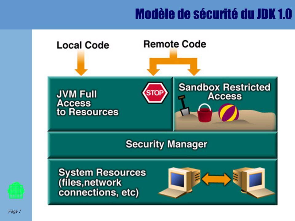Page 7 Modèle de sécurité du JDK 1.0