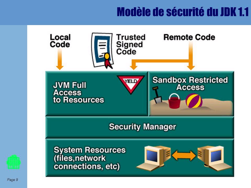 Page 9 Modèle de sécurité du JDK 1.1