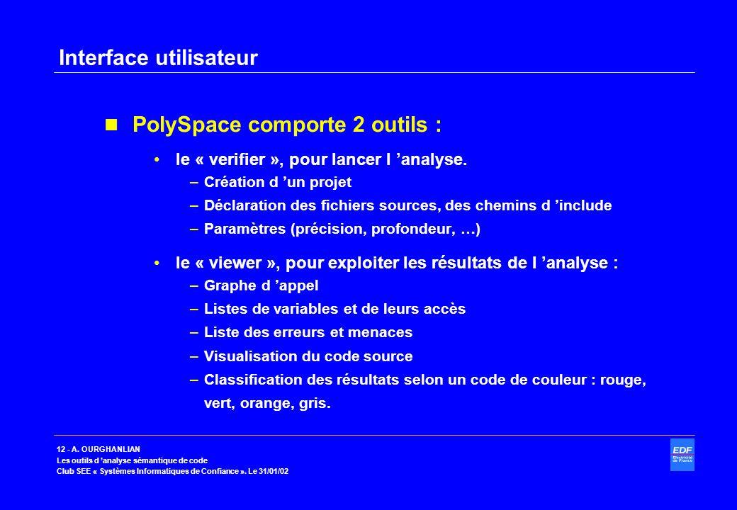 12 - A. OURGHANLIAN Les outils d analyse sémantique de code Club SEE « Systèmes Informatiques de Confiance ». Le 31/01/02 Interface utilisateur PolySp