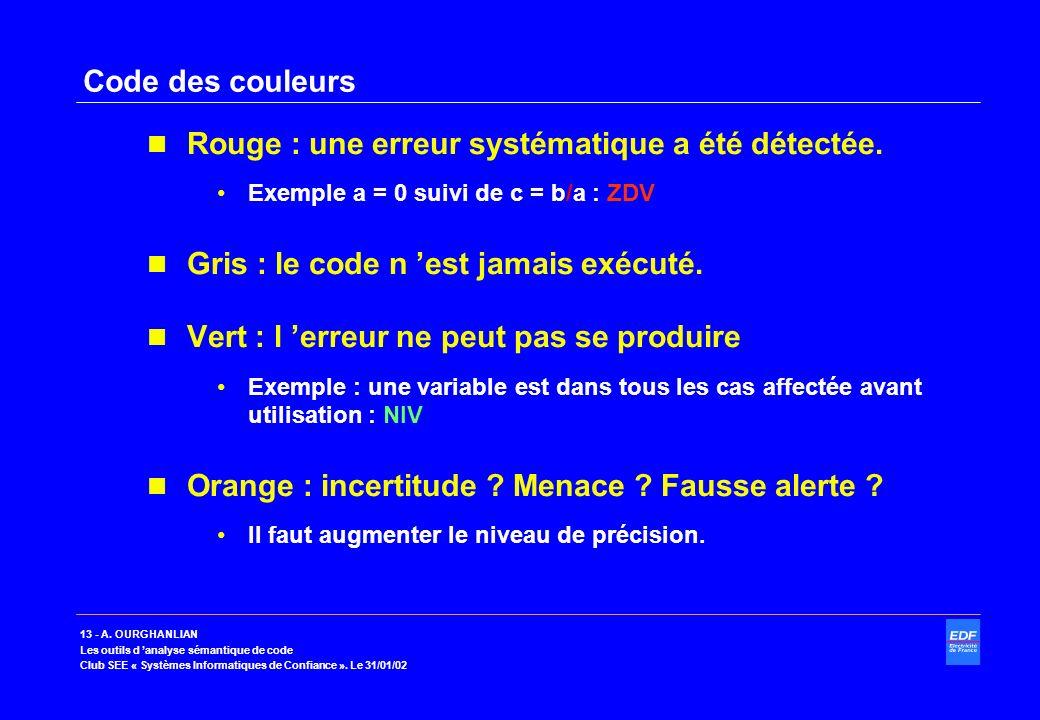 13 - A. OURGHANLIAN Les outils d analyse sémantique de code Club SEE « Systèmes Informatiques de Confiance ». Le 31/01/02 Code des couleurs Rouge : un