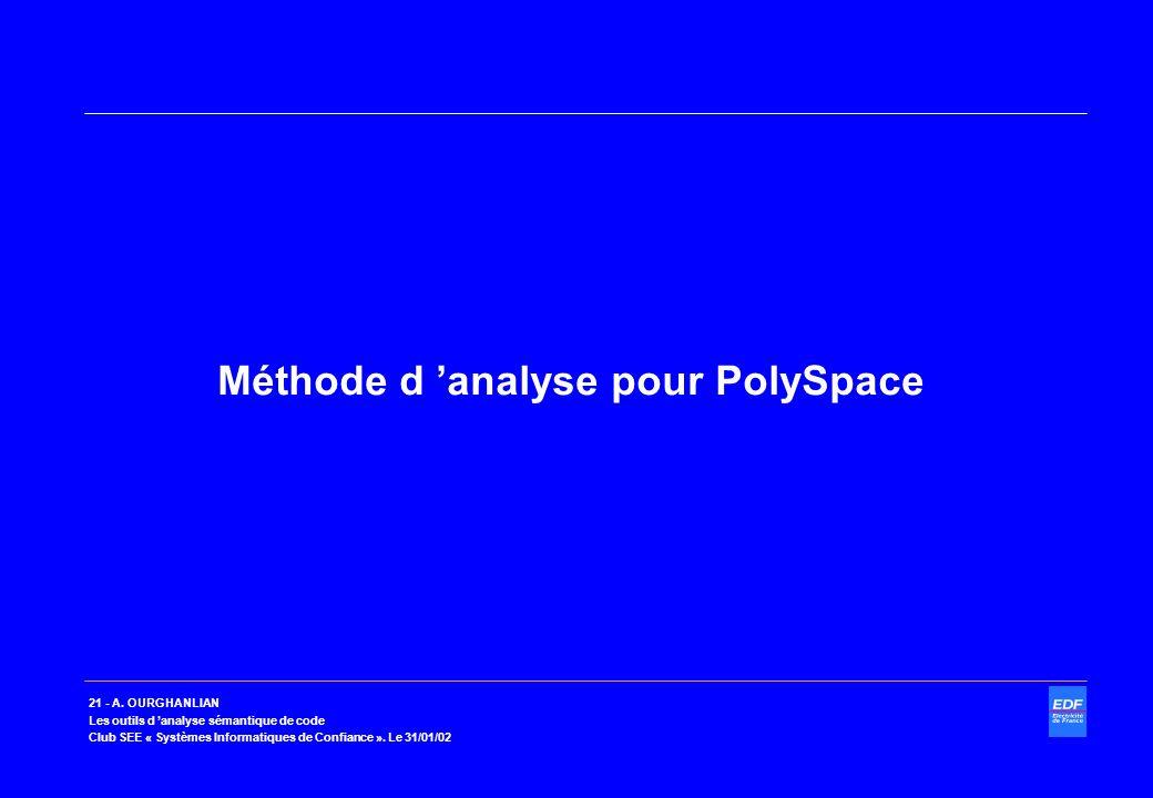 21 - A. OURGHANLIAN Les outils d analyse sémantique de code Club SEE « Systèmes Informatiques de Confiance ». Le 31/01/02 Méthode d analyse pour PolyS