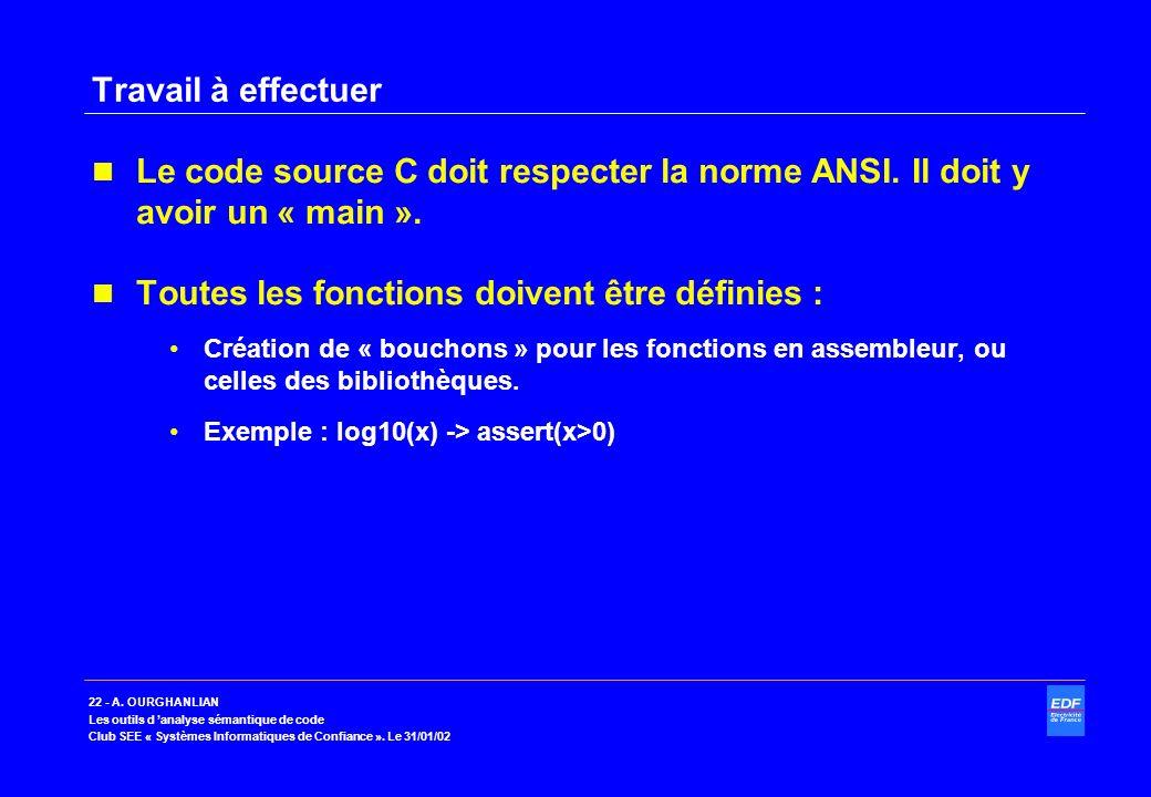 22 - A. OURGHANLIAN Les outils d analyse sémantique de code Club SEE « Systèmes Informatiques de Confiance ». Le 31/01/02 Travail à effectuer Le code