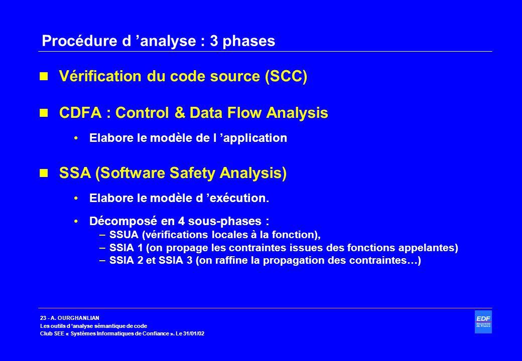 23 - A. OURGHANLIAN Les outils d analyse sémantique de code Club SEE « Systèmes Informatiques de Confiance ». Le 31/01/02 Procédure d analyse : 3 phas