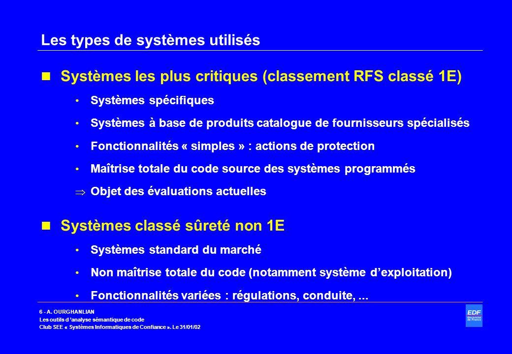 6 - A. OURGHANLIAN Les outils d analyse sémantique de code Club SEE « Systèmes Informatiques de Confiance ». Le 31/01/02 Les types de systèmes utilisé
