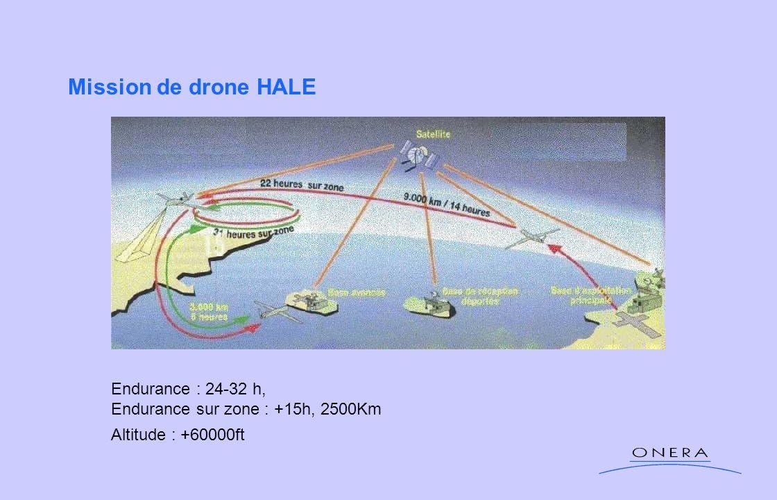 Mission de drone HALE Endurance : 24-32 h, Endurance sur zone : +15h, 2500Km Altitude : +60000ft