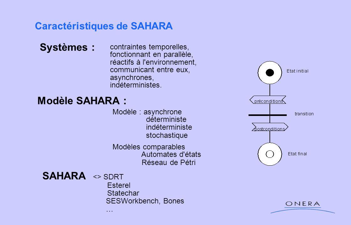 Caractéristiques de SAHARA Systèmes : contraintes temporelles, fonctionnant en parallèle, réactifs à l'environnement, communicant entre eux, asynchron