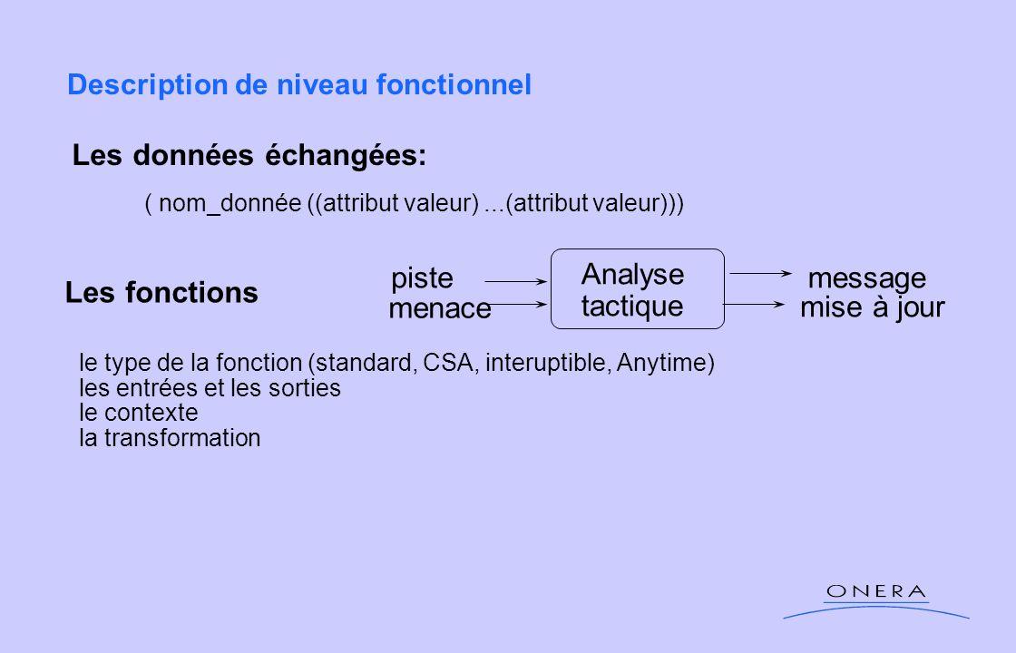 Les fonctions le type de la fonction (standard, CSA, interuptible, Anytime) les entrées et les sorties le contexte la transformation piste menace mess