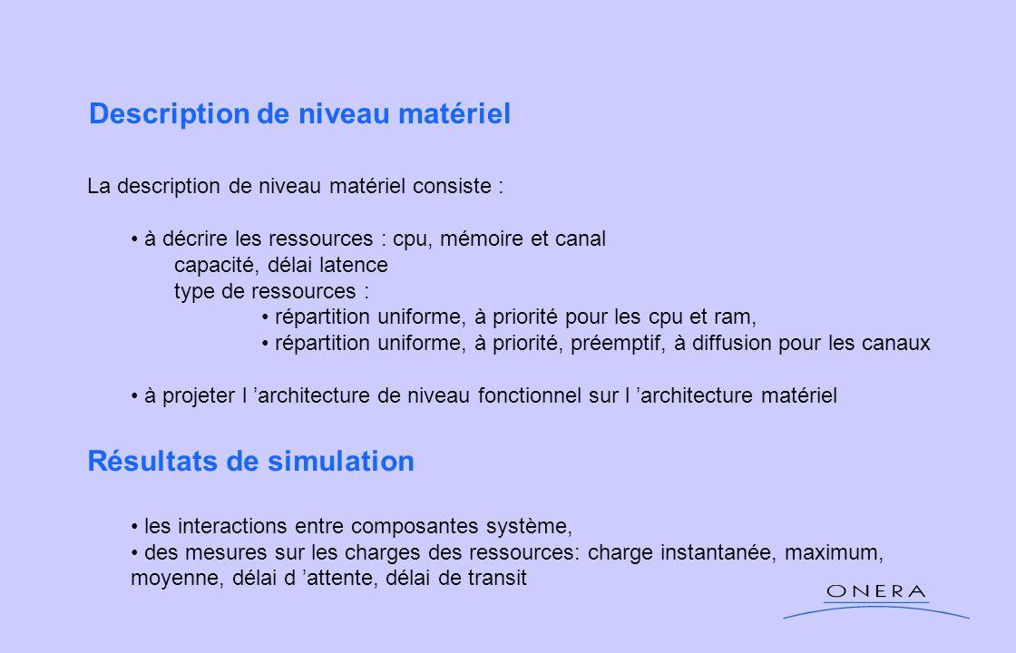 Description de niveau matériel La description de niveau matériel consiste : à décrire les ressources : cpu, mémoire et canal capacité, délai latence t