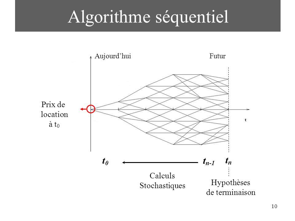 10 Algorithme séquentiel t n-1 t0t0 Aujourdhui Futur tntn Calculs Stochastiques Prix de location à t 0 Hypothèses de terminaison