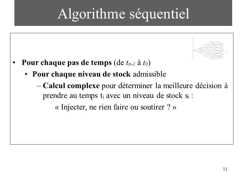 11 Algorithme séquentiel Pour chaque pas de temps (de t n-1 à t 0 ) Pour chaque niveau de stock admissible –Calcul complexe pour déterminer la meilleu