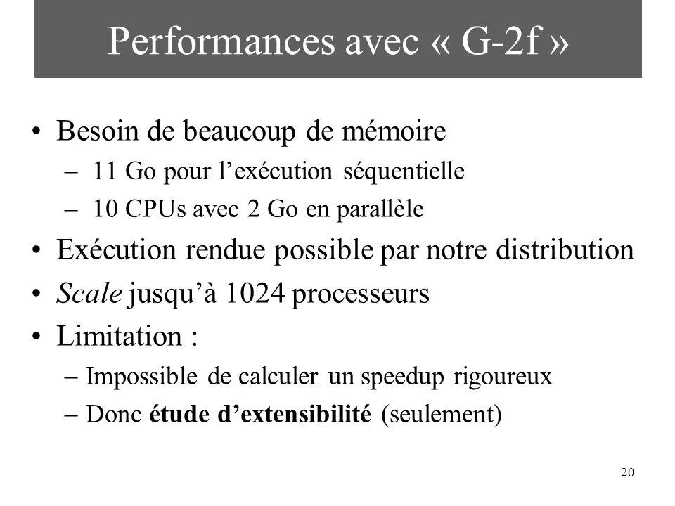 20 Performances avec « G-2f » Besoin de beaucoup de mémoire – 11 Go pour lexécution séquentielle – 10 CPUs avec 2 Go en parallèle Exécution rendue pos