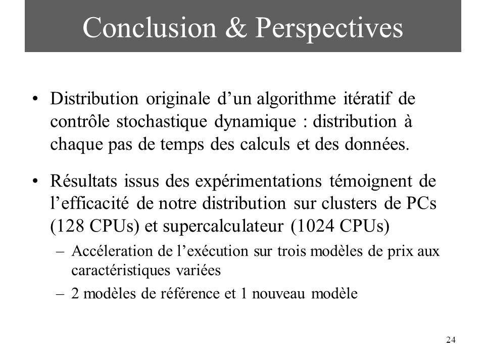 24 Conclusion & Perspectives Distribution originale dun algorithme itératif de contrôle stochastique dynamique : distribution à chaque pas de temps de