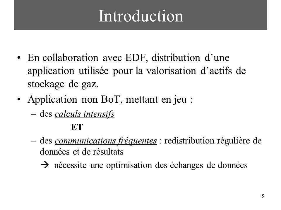 5 Introduction En collaboration avec EDF, distribution dune application utilisée pour la valorisation dactifs de stockage de gaz. Application non BoT,