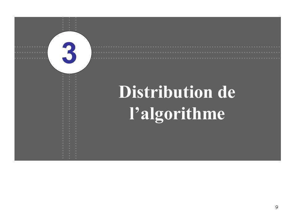 9 Distribution de lalgorithme 3