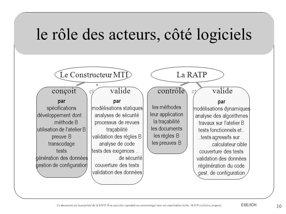 10 le rôle des acteurs, côté logiciels Le Constructeur MTILa RATP conçoit et valide contrôle et valide par spécifications développement dont....méthod