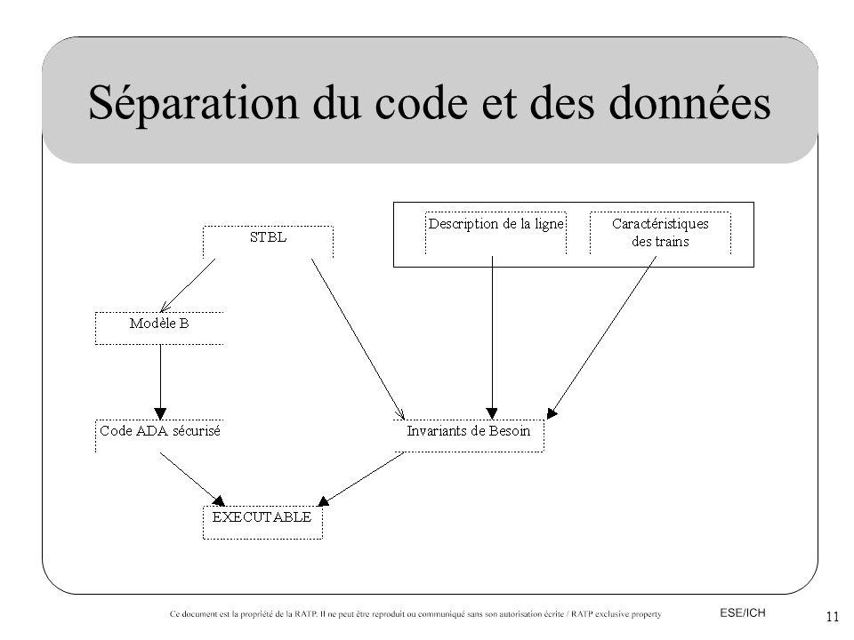 11 Séparation du code et des données