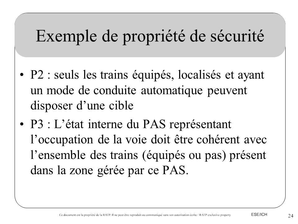 24 Exemple de propriété de sécurité P2 : seuls les trains équipés, localisés et ayant un mode de conduite automatique peuvent disposer dune cible P3 :