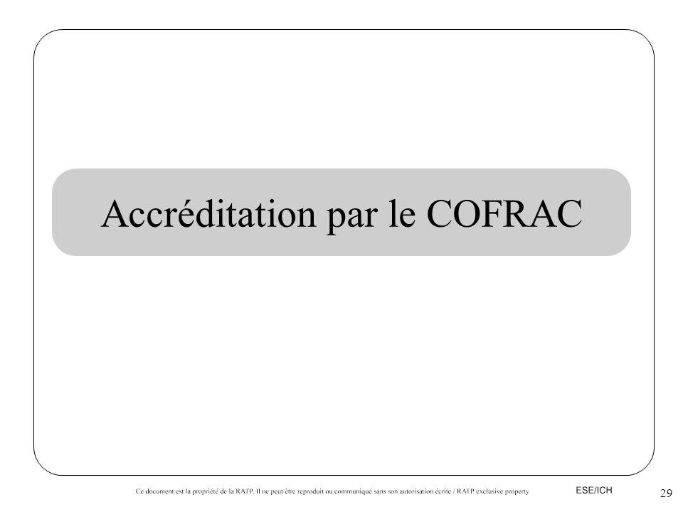 29 Accréditation par le COFRAC