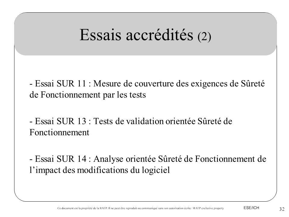 32 Essais accrédités (2) - Essai SUR 11 : Mesure de couverture des exigences de Sûreté de Fonctionnement par les tests - Essai SUR 13 : Tests de valid