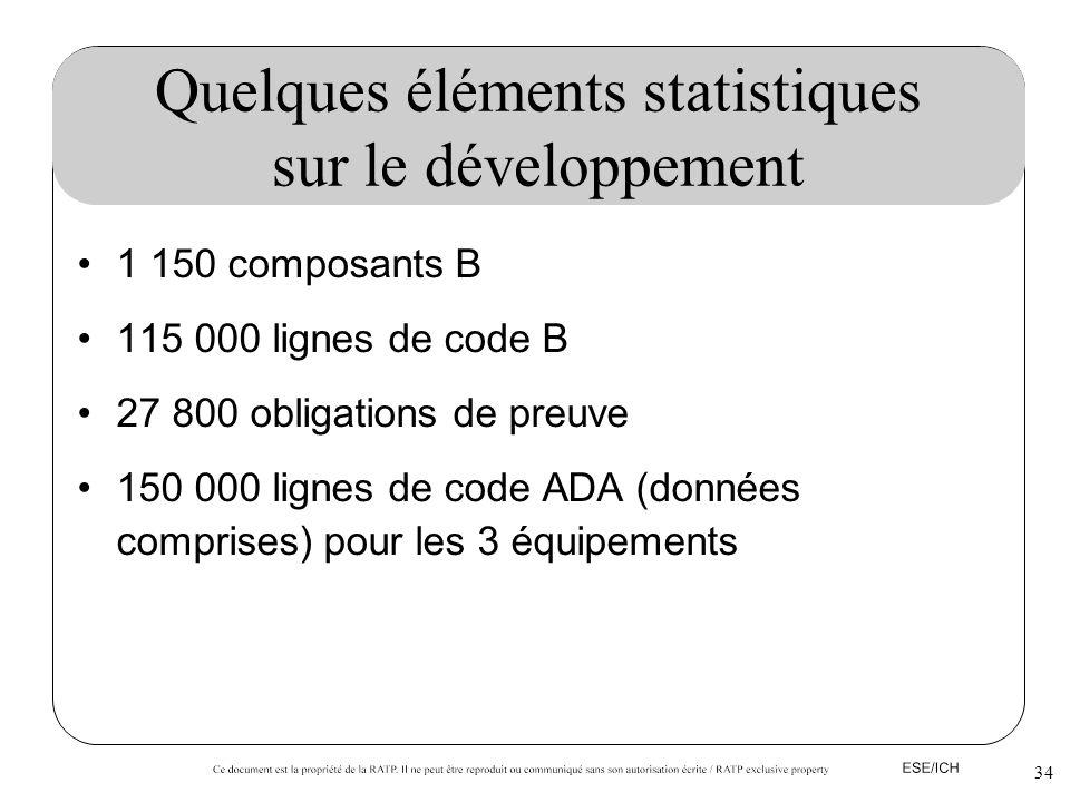 34 Quelques éléments statistiques sur le développement 1 150 composants B 115 000 lignes de code B 27 800 obligations de preuve 150 000 lignes de code
