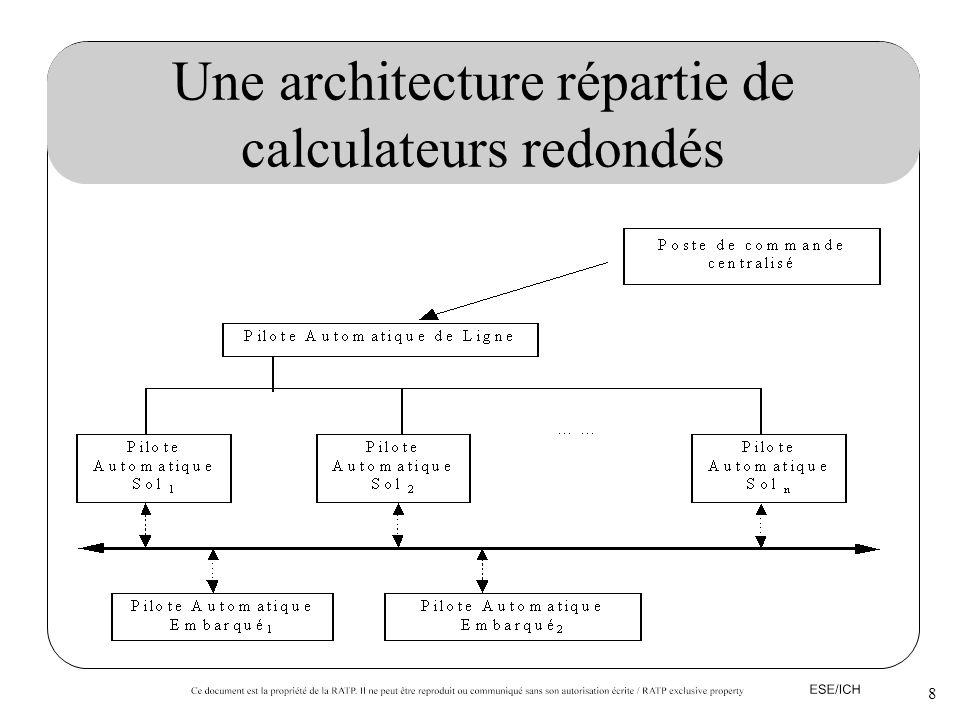 9 Présentation du processus de développement