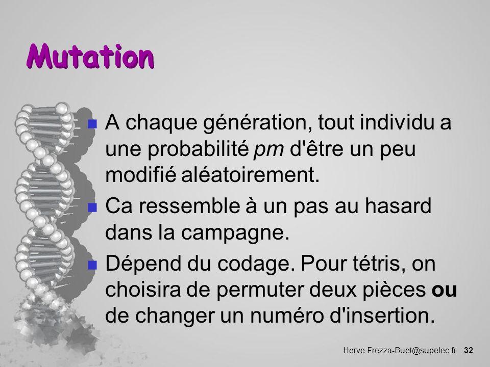 Herve.Frezza-Buet@supelec.fr 32 Mutation n A chaque génération, tout individu a une probabilité pm d'être un peu modifié aléatoirement. n Ca ressemble