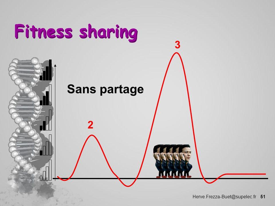 Herve.Frezza-Buet@supelec.fr 51 Fitness sharing 2 3 Sans partage