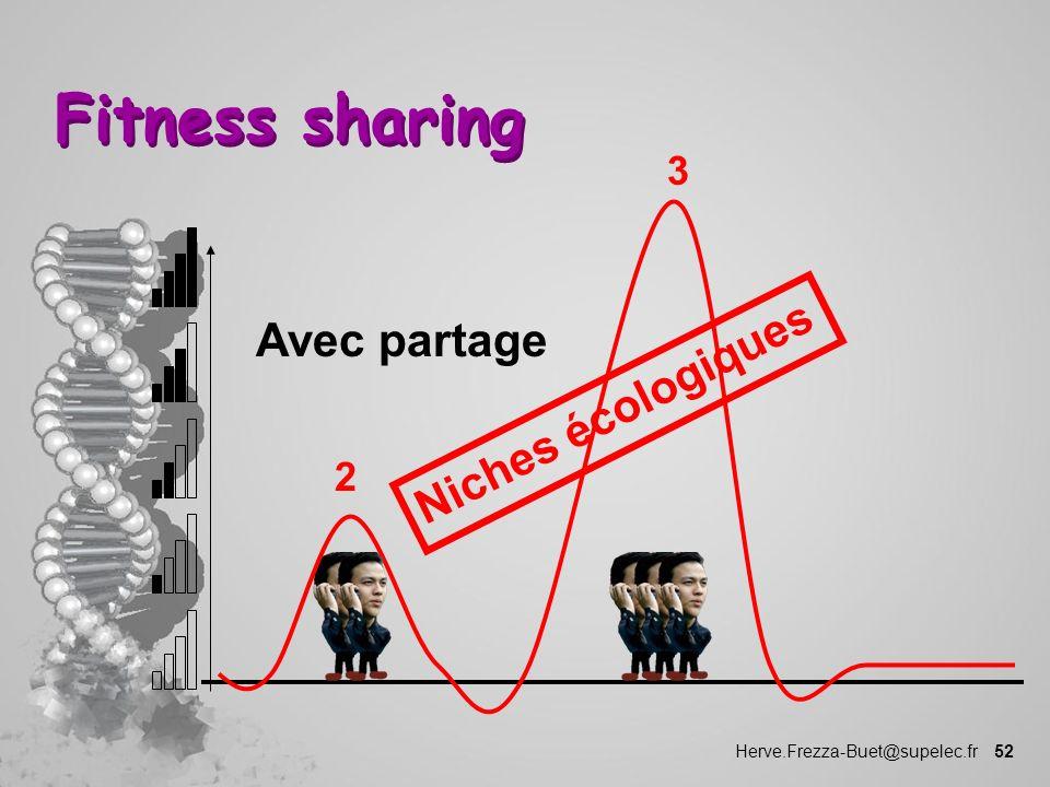 Herve.Frezza-Buet@supelec.fr 52 Fitness sharing 2 3 Avec partage Niches écologiques