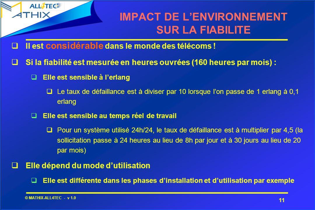 11 © MATHIX-ALL4TEC - v 1.0 IMPACT DE LENVIRONNEMENT SUR LA FIABILITE Il est considérable dans le monde des télécoms ! Si la fiabilité est mesurée en