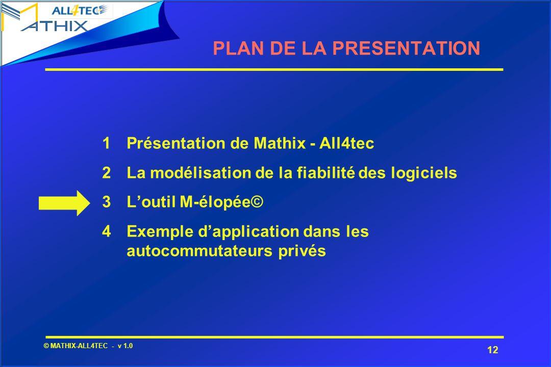 12 © MATHIX-ALL4TEC - v 1.0 1Présentation de Mathix - All4tec 2La modélisation de la fiabilité des logiciels 3Loutil M-élopée© 4Exemple dapplication d