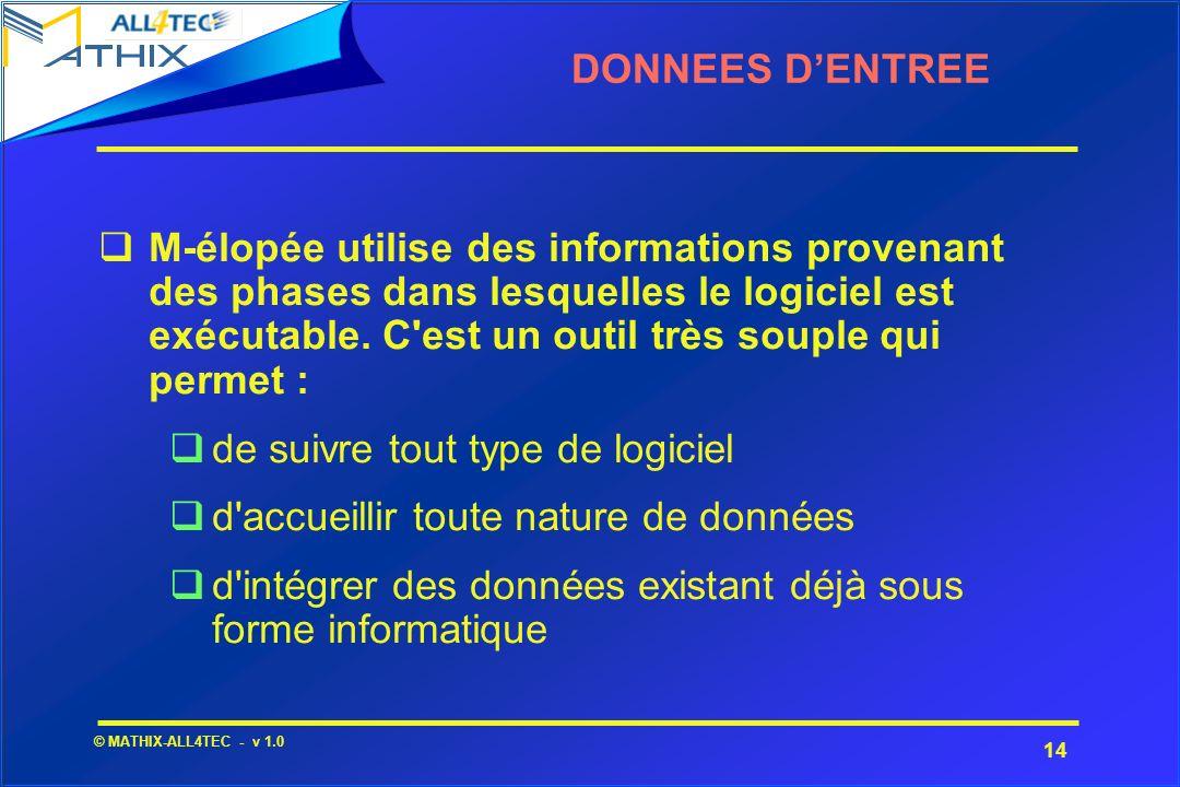 14 © MATHIX-ALL4TEC - v 1.0 DONNEES DENTREE M-élopée utilise des informations provenant des phases dans lesquelles le logiciel est exécutable. C'est u