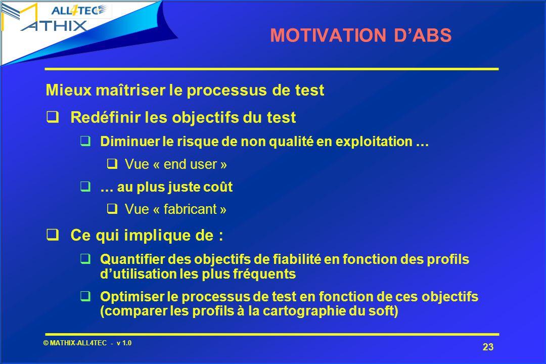 23 © MATHIX-ALL4TEC - v 1.0 MOTIVATION DABS Mieux maîtriser le processus de test Redéfinir les objectifs du test qDiminuer le risque de non qualité en