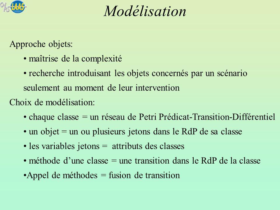 Modélisation Approche objets: maîtrise de la complexité recherche introduisant les objets concernés par un scénario seulement au moment de leur interv