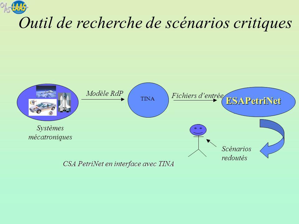 CSA PetriNet en interface avec TINA Scénarios redoutés ESA PetriNet TINA ESAPetriNet Systèmes mécatroniques Modèle RdP Fichiers dentrée Outil de reche