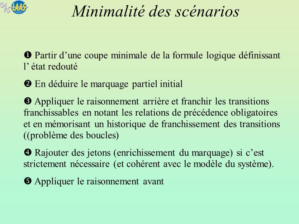 Partir dune coupe minimale de la formule logique définissant l état redouté En déduire le marquage partiel initial Appliquer le raisonnement arrière e