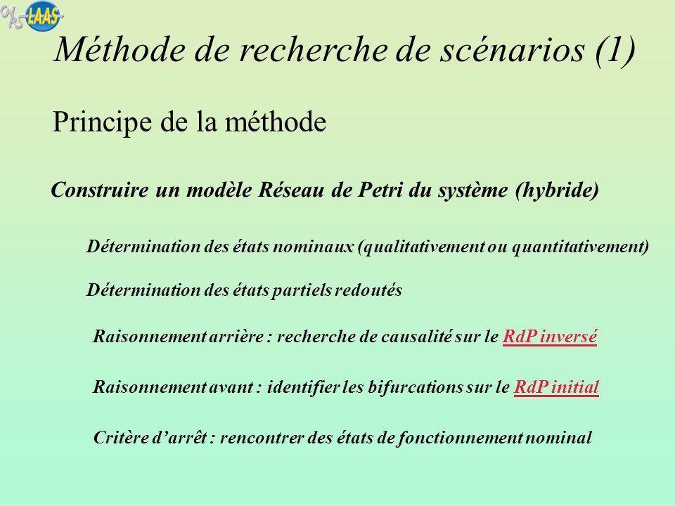 Construire un modèle Réseau de Petri du système (hybride) Raisonnement arrière : recherche de causalité sur le RdP inversé Raisonnement avant : identi