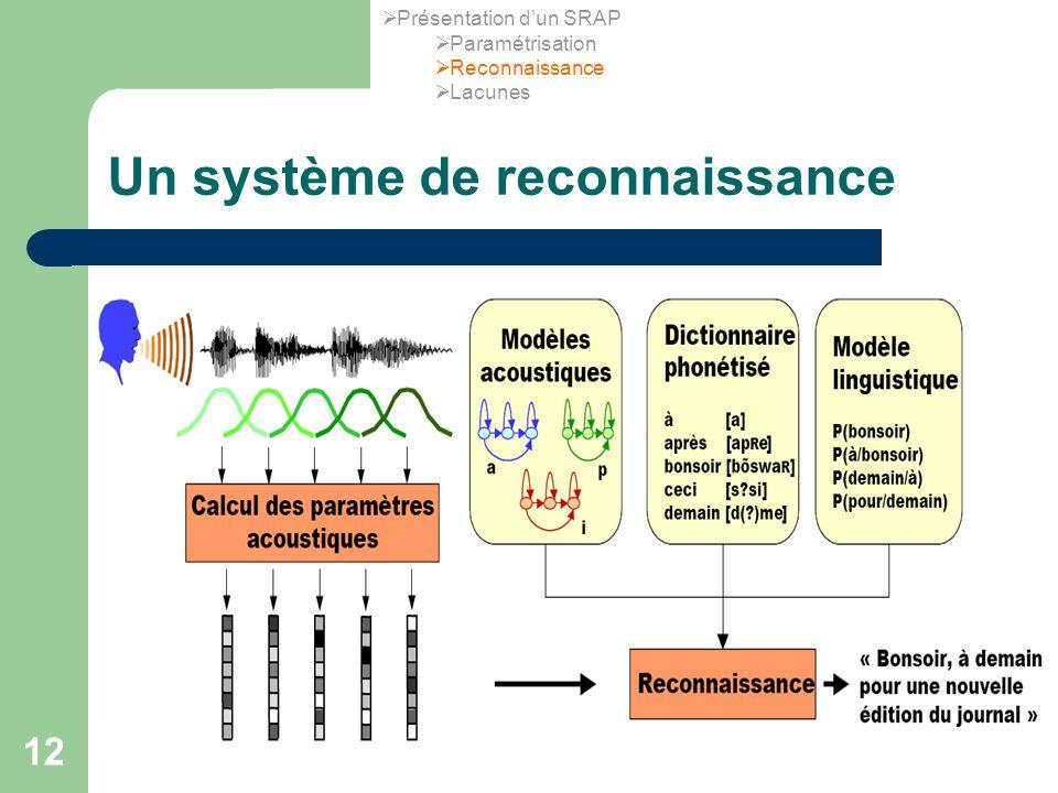12 Un système de reconnaissance Présentation dun SRAP Paramétrisation Reconnaissance Lacunes
