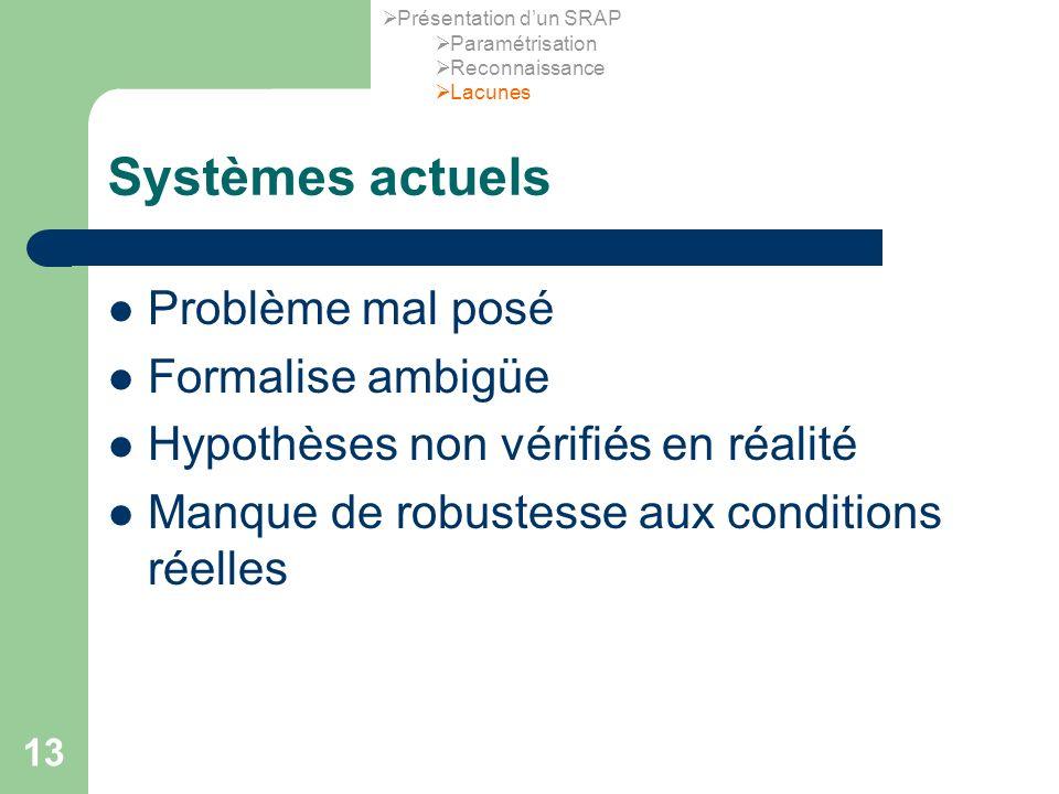 13 Systèmes actuels Problème mal posé Formalise ambigüe Hypothèses non vérifiés en réalité Manque de robustesse aux conditions réelles Présentation dun SRAP Paramétrisation Reconnaissance Lacunes