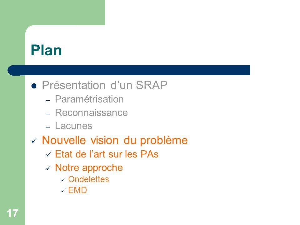 17 Plan Présentation dun SRAP – Paramétrisation – Reconnaissance – Lacunes Nouvelle vision du problème Etat de lart sur les PAs Notre approche Ondelettes EMD