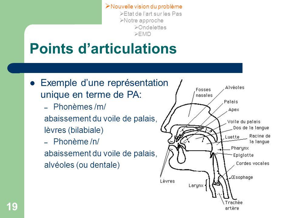 19 Points darticulations Exemple dune représentation unique en terme de PA: – Phonèmes /m/ abaissement du voile de palais, lèvres (bilabiale) – Phonèm