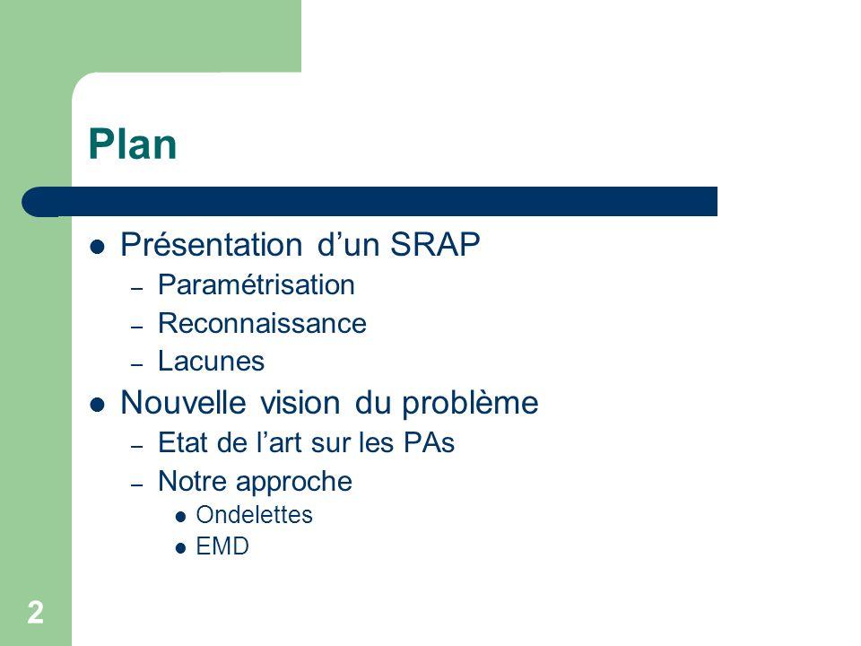 2 Plan Présentation dun SRAP – Paramétrisation – Reconnaissance – Lacunes Nouvelle vision du problème – Etat de lart sur les PAs – Notre approche Onde