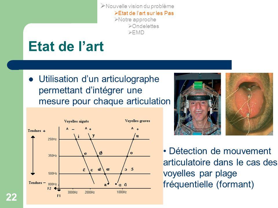 22 Etat de lart Utilisation dun articulographe permettant dintégrer une mesure pour chaque articulation Détection de mouvement articulatoire dans le c