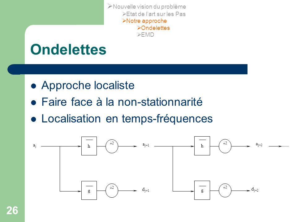 26 Ondelettes Approche localiste Faire face à la non-stationnarité Localisation en temps-fréquences g 2 h 2 a j+1 d j+1 g 2 h 2 a j+2 d j+2 ajaj Nouve