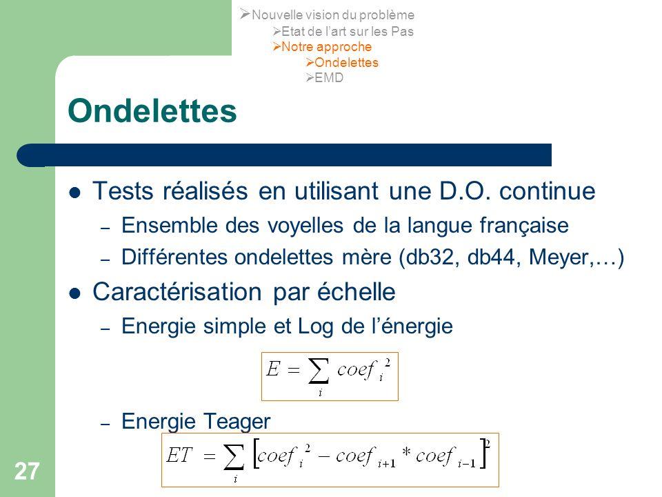 27 Ondelettes Tests réalisés en utilisant une D.O. continue – Ensemble des voyelles de la langue française – Différentes ondelettes mère (db32, db44,