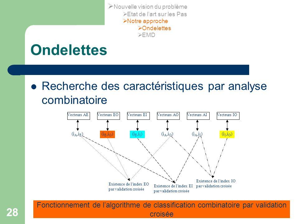 28 Ondelettes Recherche des caractéristiques par analyse combinatoire Vecteurs AEVecteurs EOVecteurs EIVecteurs AOVecteurs AIVecteurs IO (i A,i E )(i