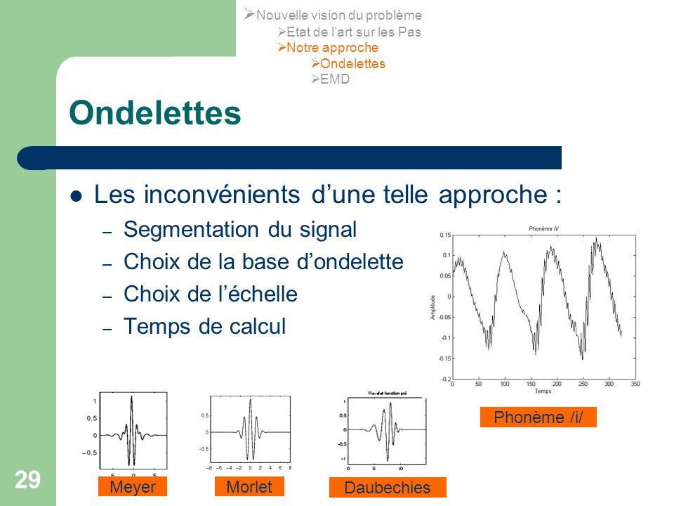 29 Ondelettes Les inconvénients dune telle approche : – Segmentation du signal – Choix de la base dondelette – Choix de léchelle – Temps de calcul Mor